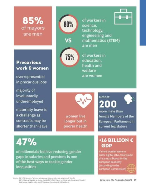 13 facts on inequalities manwoman2