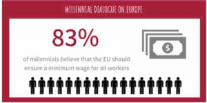 Europe's Millennials want more social protection.jpg